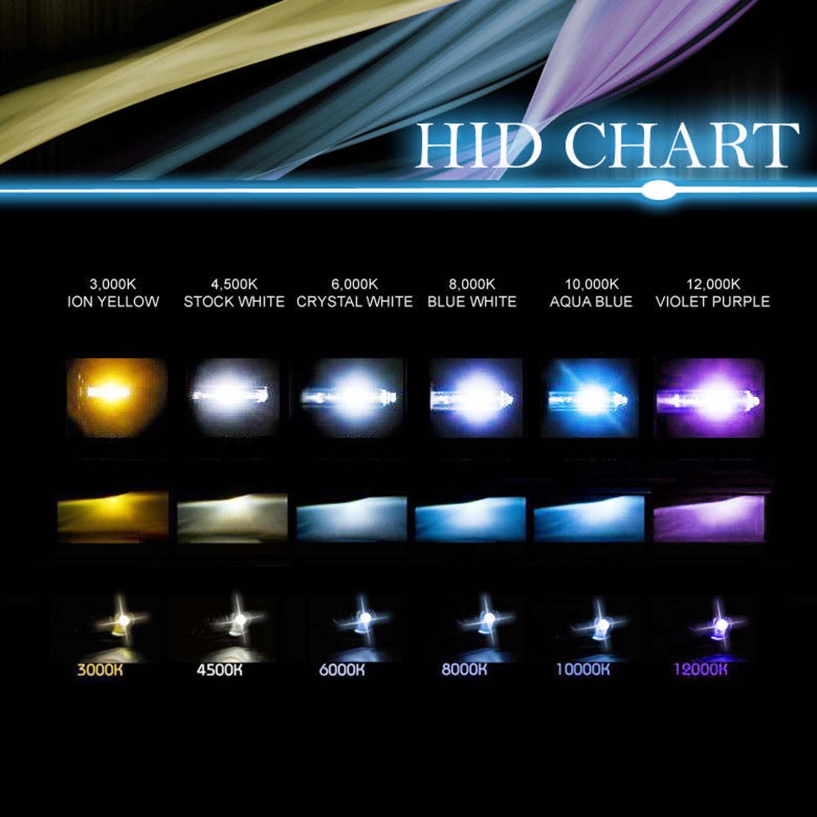 20x20 RGB LED Plasma COB Color Change Halo Shift Angel Eye 20k 20000k ...